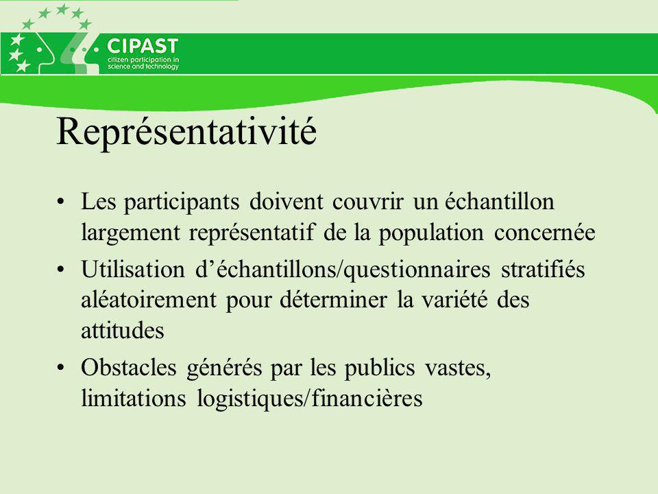 Représentativité Les participants doivent couvrir un échantillon largement représentatif de la population concernée.