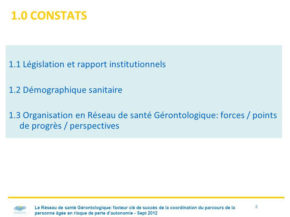 1.0 CONSTATS 1.1 Législation et rapport institutionnels