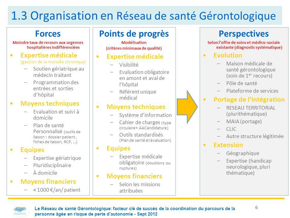 1.3 Organisation en Réseau de santé Gérontologique
