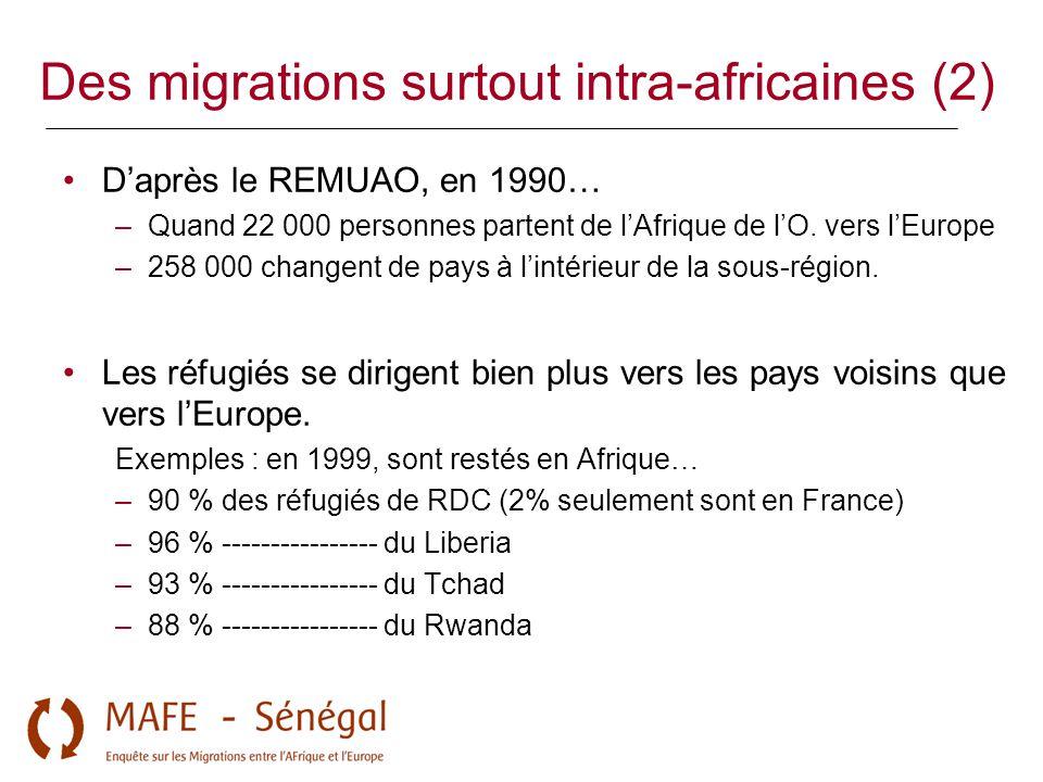 Des migrations surtout intra-africaines (2)