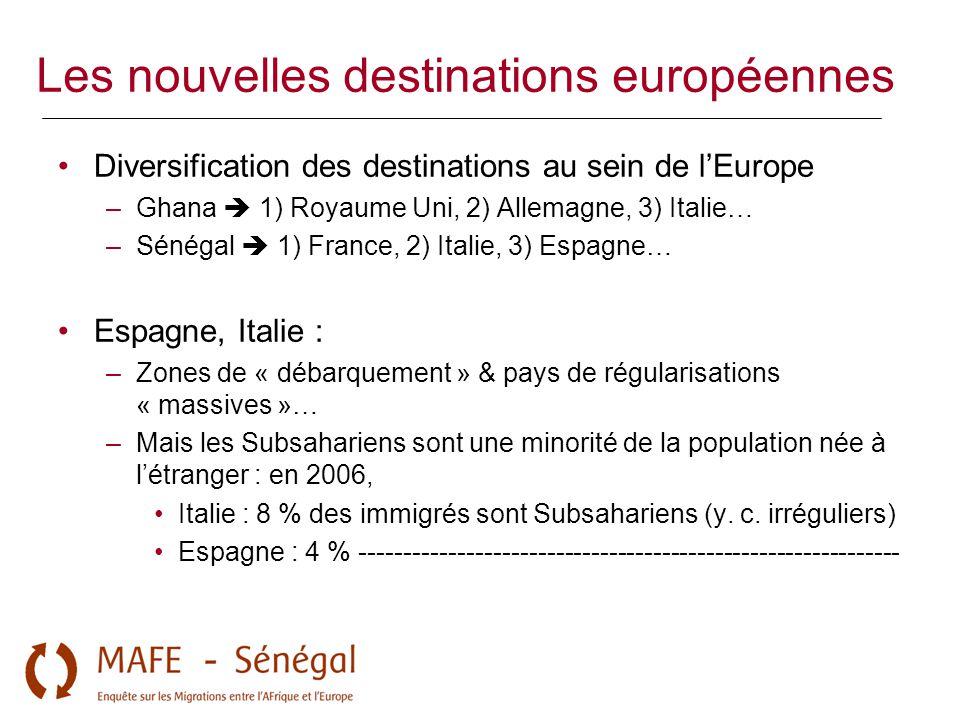 Les nouvelles destinations européennes