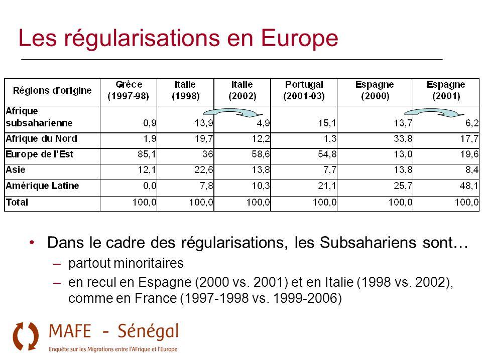 Les régularisations en Europe