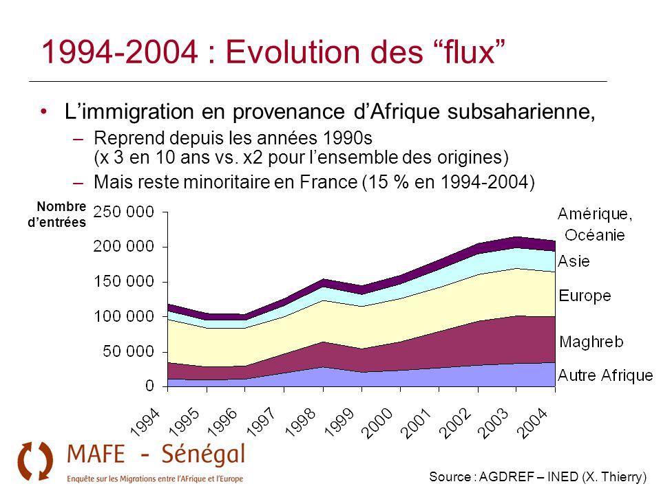 1994-2004 : Evolution des flux