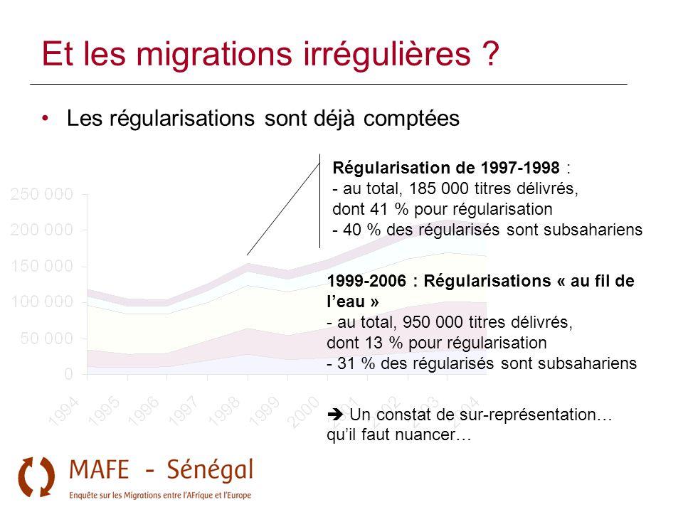 Et les migrations irrégulières