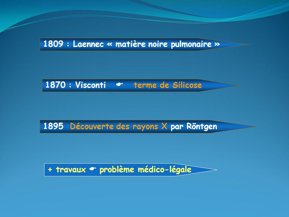 1809 : Laennec « matière noire pulmonaire »