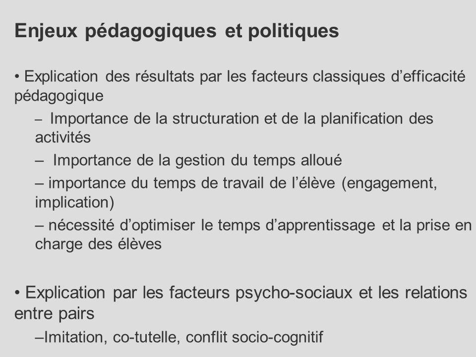 Enjeux pédagogiques et politiques