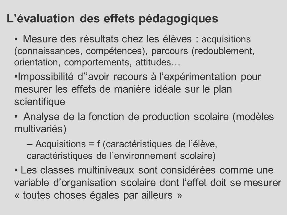 L'évaluation des effets pédagogiques