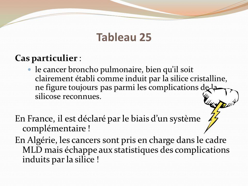 Tableau 25 Cas particulier :