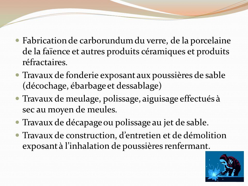 Fabrication de carborundum du verre, de la porcelaine de la faïence et autres produits céramiques et produits réfractaires.