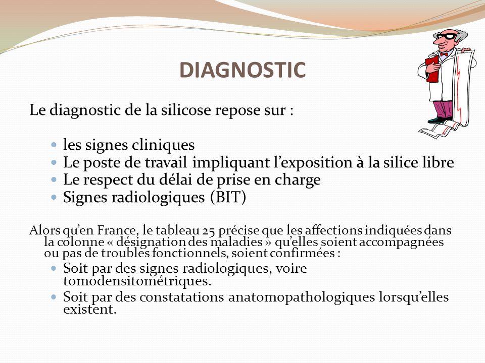 DIAGNOSTIC Le diagnostic de la silicose repose sur :