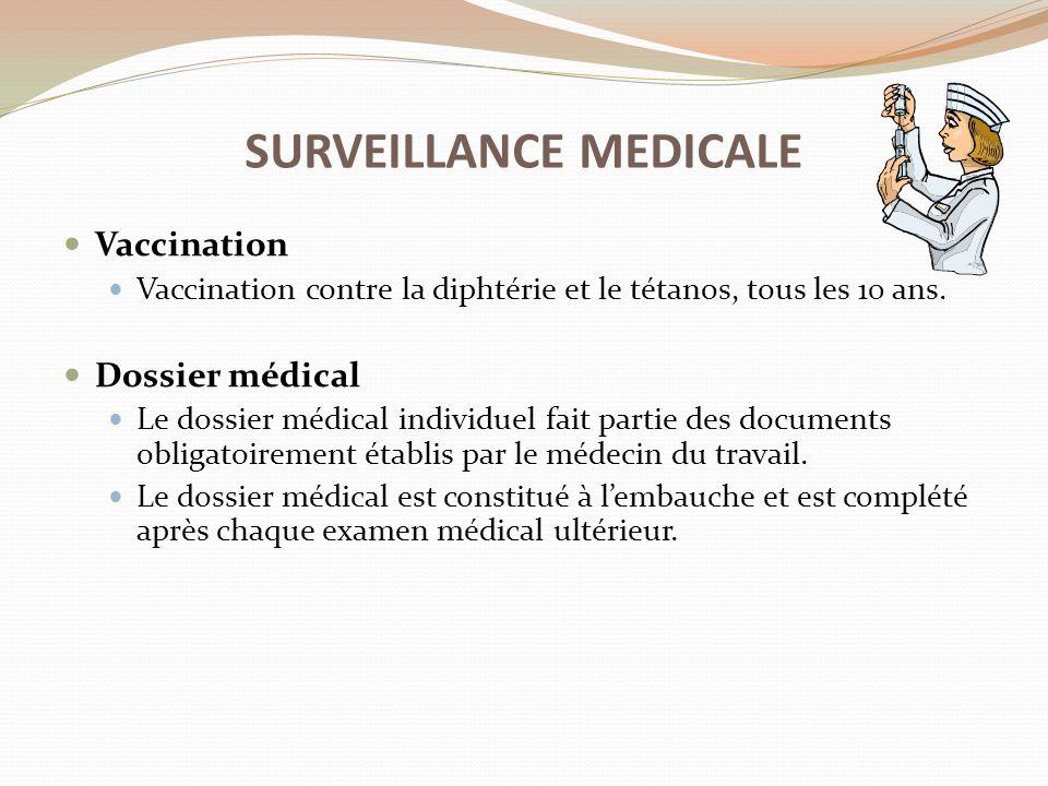 SURVEILLANCE MEDICALE