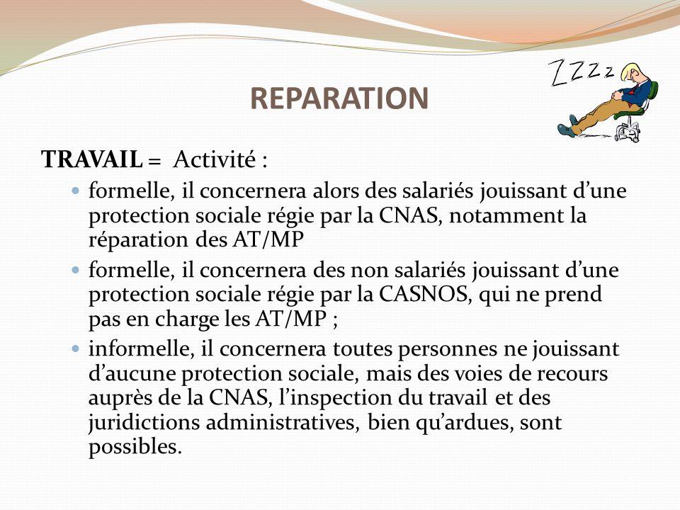 REPARATION TRAVAIL = Activité :