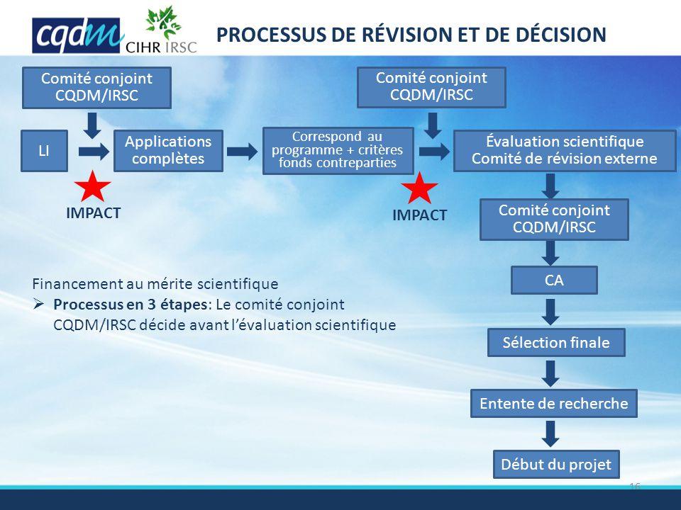 PROCESSUS DE RÉVISION ET DE DÉCISION