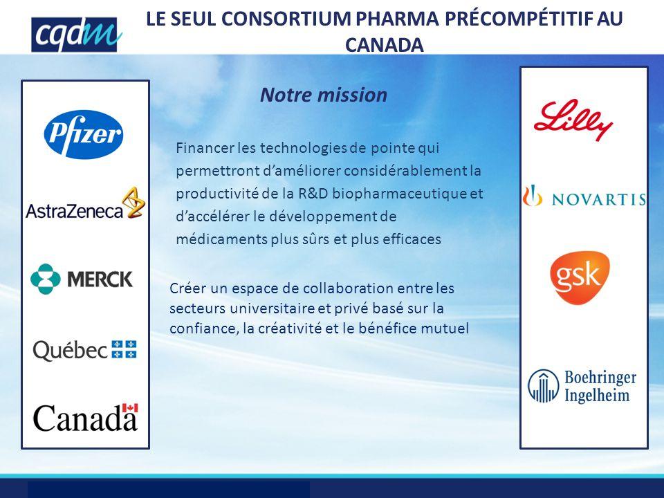 Le seul Consortium pharma précompétitif au canada