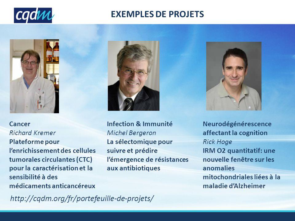 ExEmples DE projets http://cqdm.org/fr/portefeuille-de-projets/ Cancer