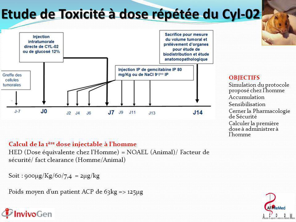 Etude de Toxicité à dose répétée du Cyl-02