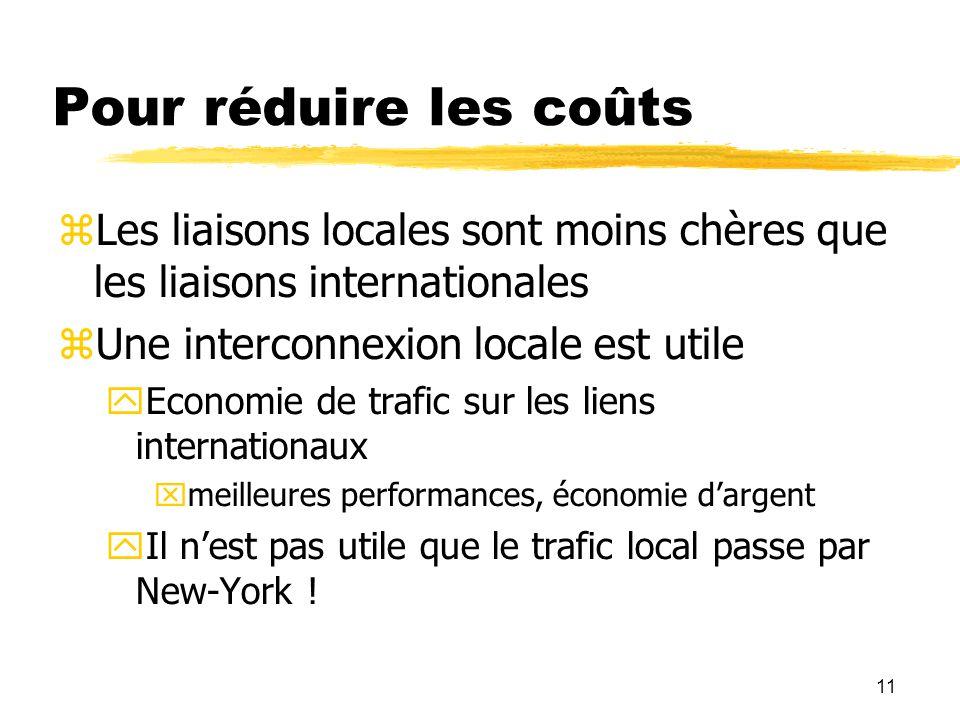Pour réduire les coûts Les liaisons locales sont moins chères que les liaisons internationales. Une interconnexion locale est utile.
