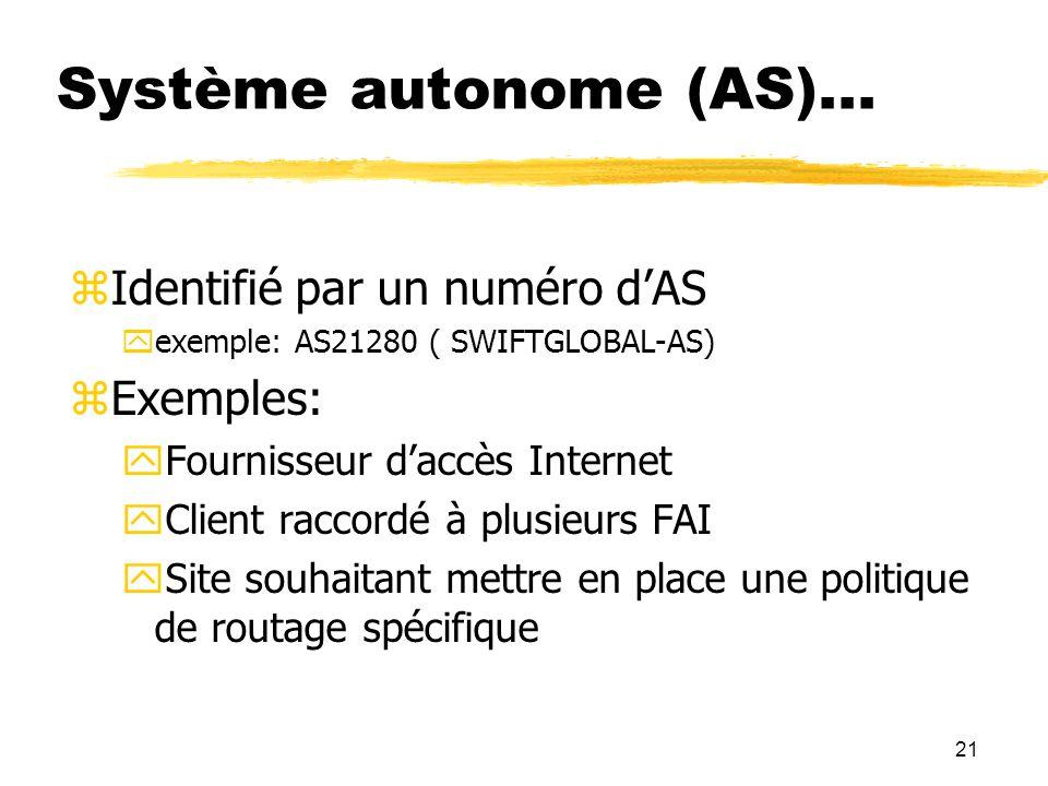Système autonome (AS)... Identifié par un numéro d'AS Exemples: