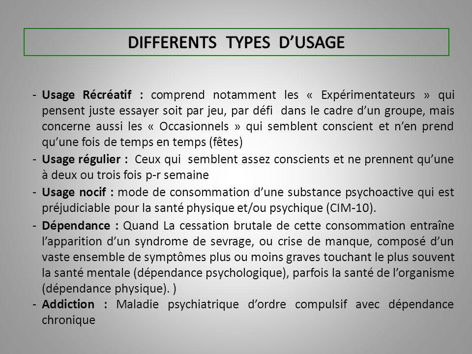 DIFFERENTS TYPES D'USAGE