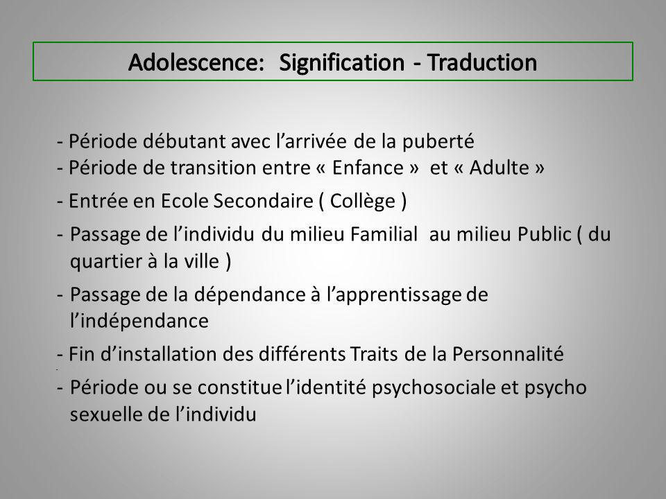 Adolescence: Signification - Traduction