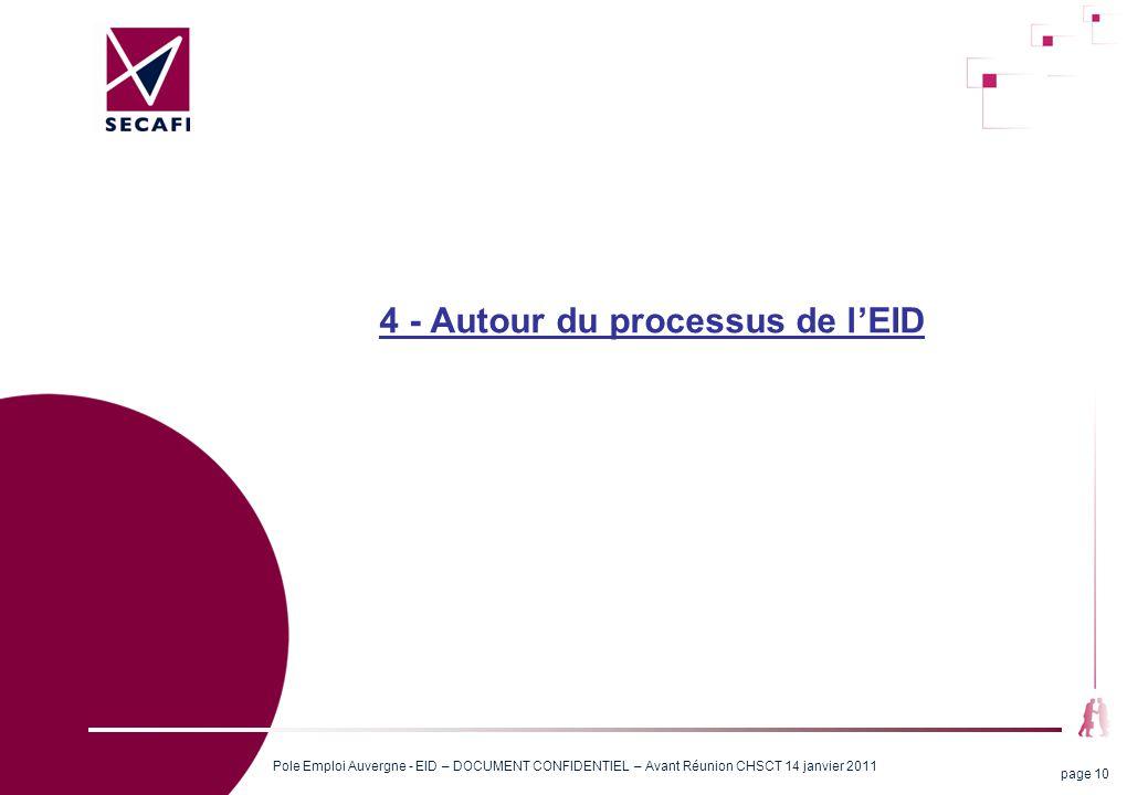 4 - Autour du processus de l'EID