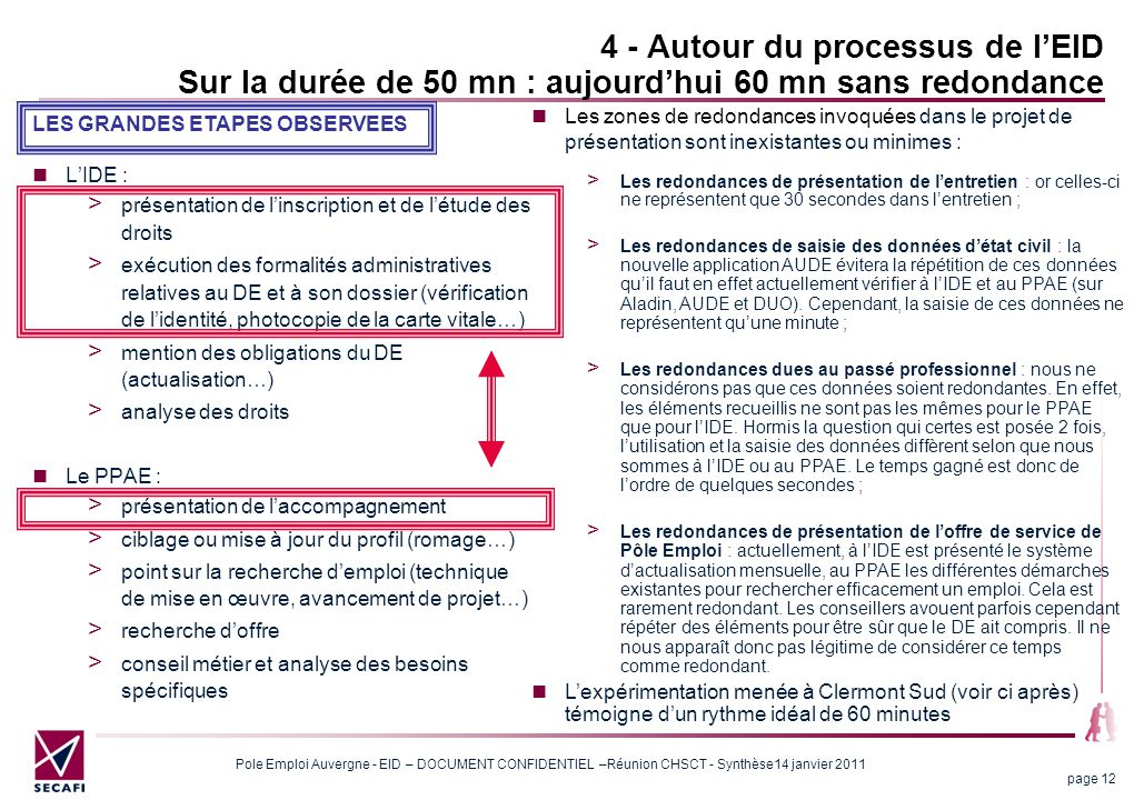 4 - Autour du processus de l'EID Sur la durée de 50 mn : aujourd'hui 60 mn sans redondance