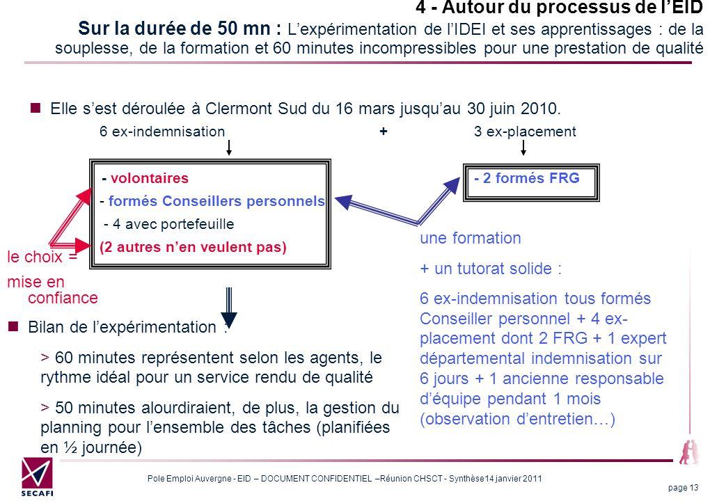 4 - Autour du processus de l'EID Sur la durée de 50 mn : L'expérimentation de l'IDEI et ses apprentissages : de la souplesse, de la formation et 60 minutes incompressibles pour une prestation de qualité