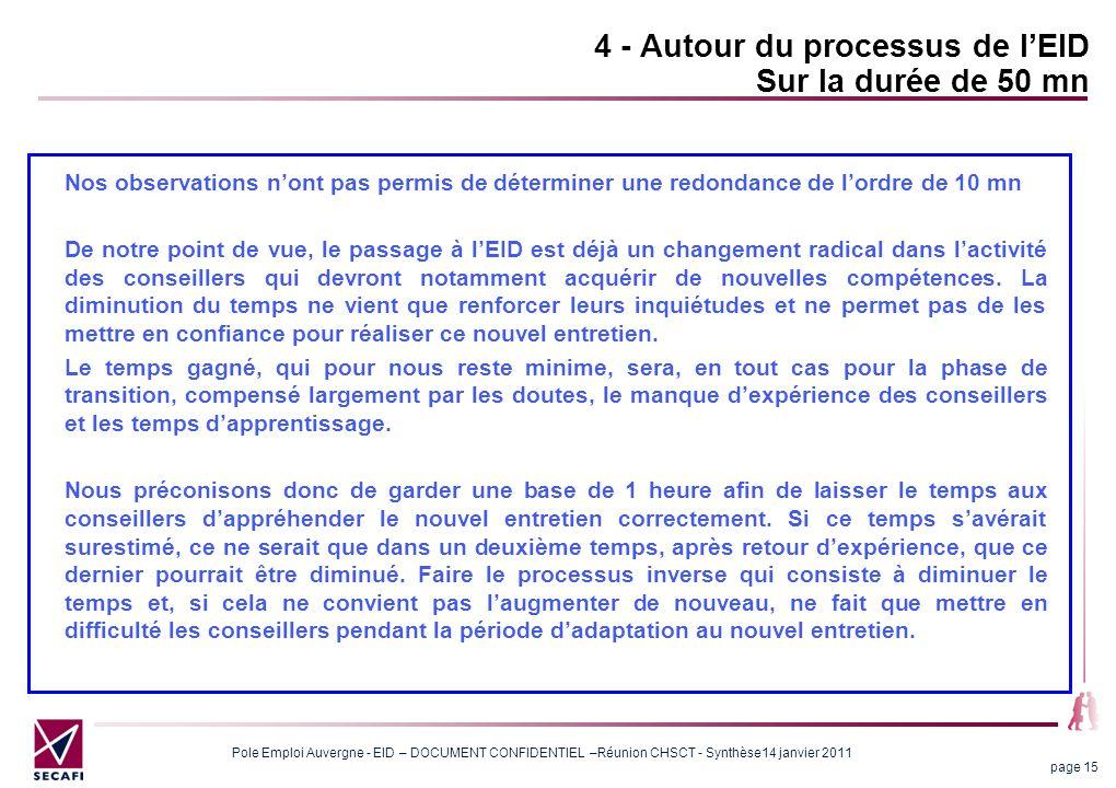 4 - Autour du processus de l'EID Sur la durée de 50 mn