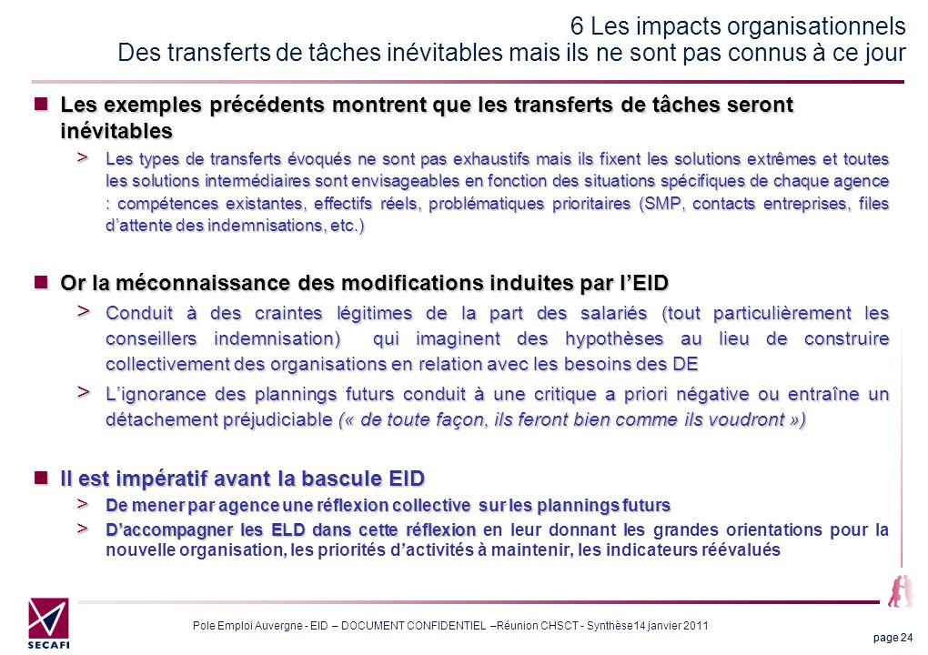 6 Les impacts organisationnels Des transferts de tâches inévitables mais ils ne sont pas connus à ce jour
