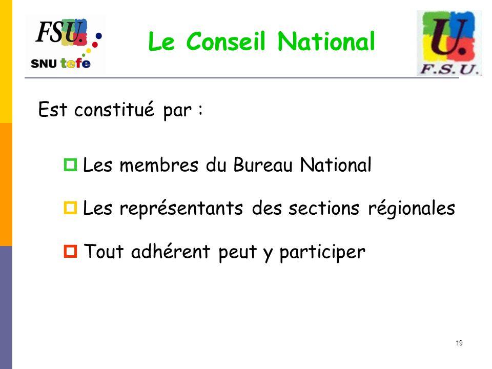 Le Conseil National Est constitué par : Les membres du Bureau National