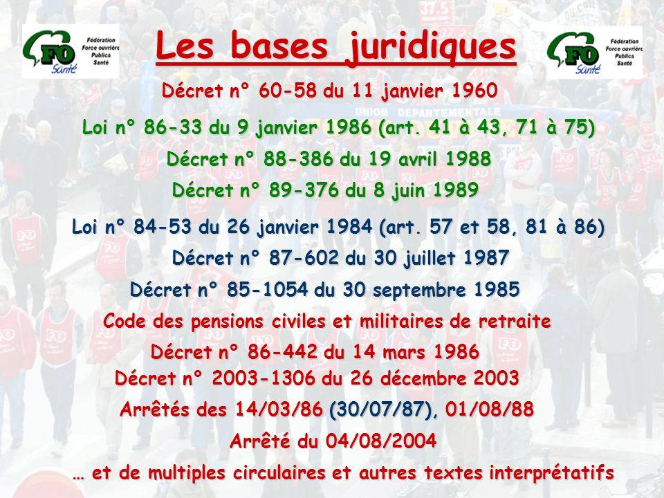 Les bases juridiques Décret n° 60-58 du 11 janvier 1960