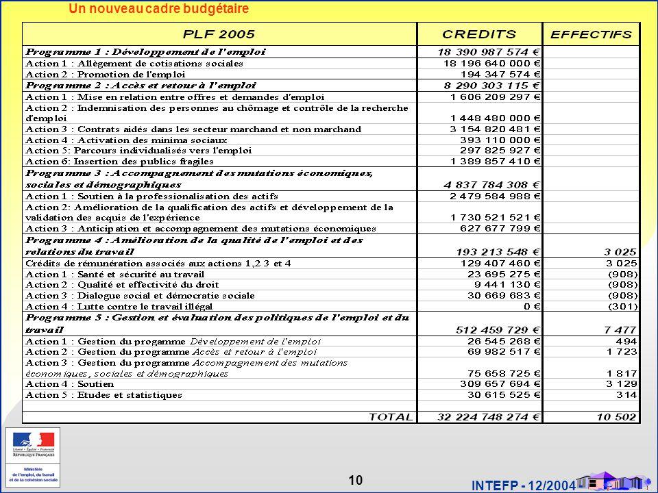 Un nouveau cadre budgétaire
