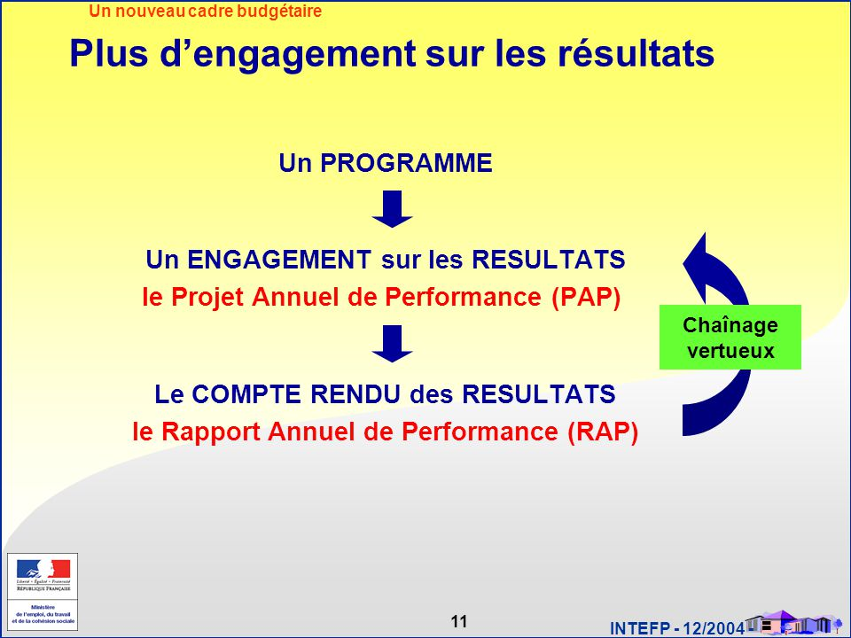 Plus d'engagement sur les résultats