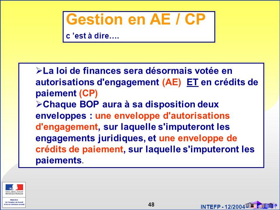 Gestion en AE / CP c 'est à dire…. La loi de finances sera désormais votée en autorisations d engagement (AE) ET en crédits de paiement (CP)