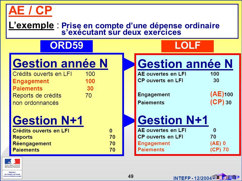 AE / CP Gestion année N Gestion N+1 Gestion année N Gestion N+1 ORD59