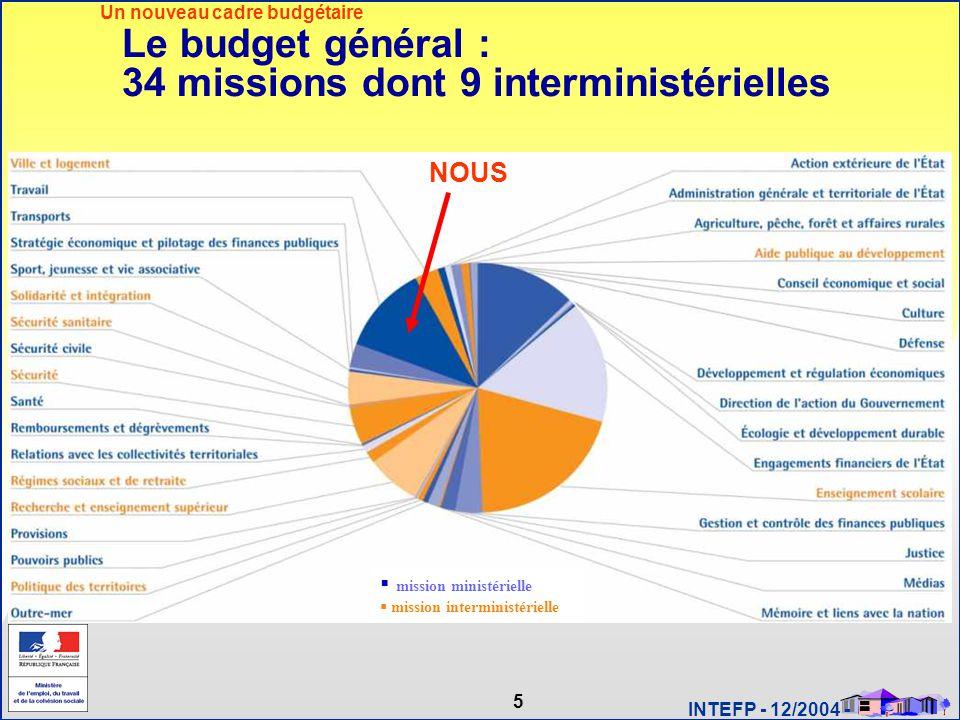 Le budget général : 34 missions dont 9 interministérielles