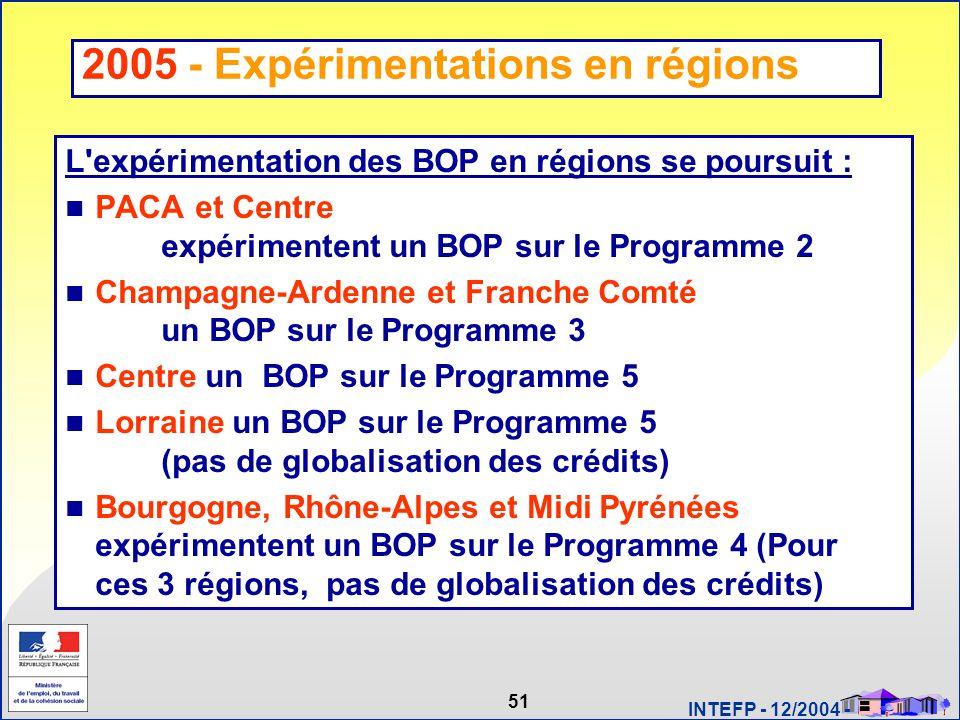 2005 - Expérimentations en régions
