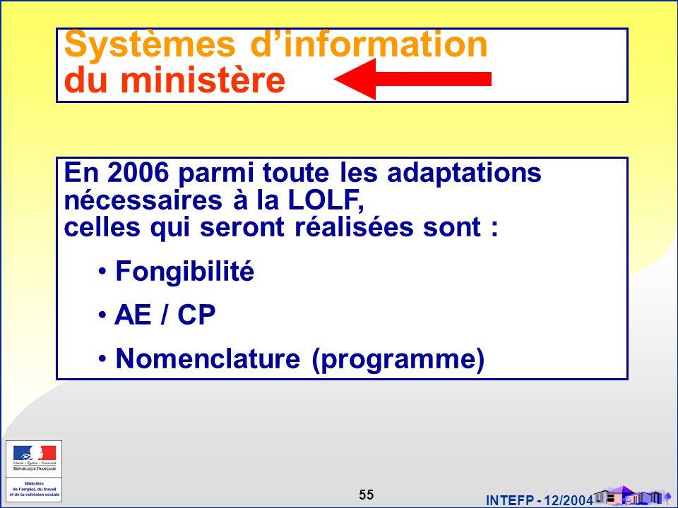 Systèmes d'information du ministère