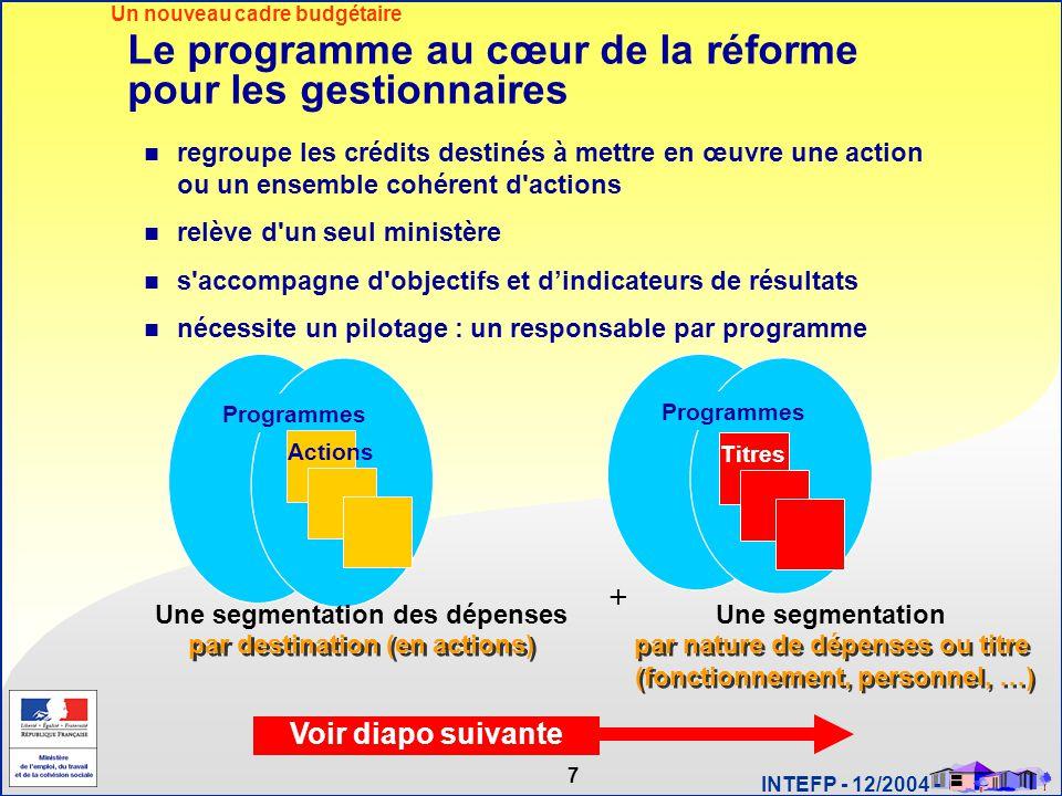 Le programme au cœur de la réforme pour les gestionnaires