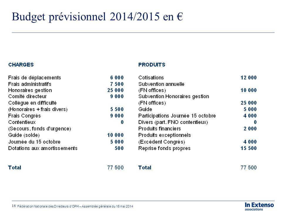 Budget prévisionnel 2014/2015 en €