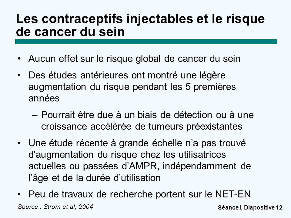 Les contraceptifs injectables et le risque de cancer du sein