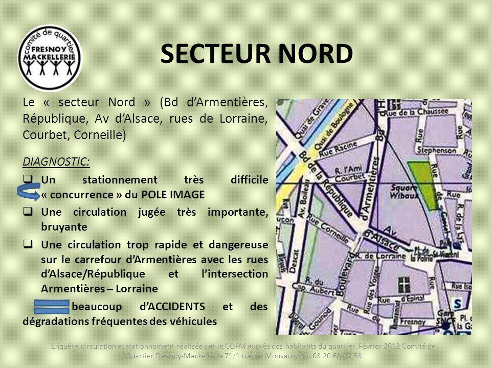 SECTEUR NORD Le « secteur Nord » (Bd d'Armentières, République, Av d'Alsace, rues de Lorraine, Courbet, Corneille)