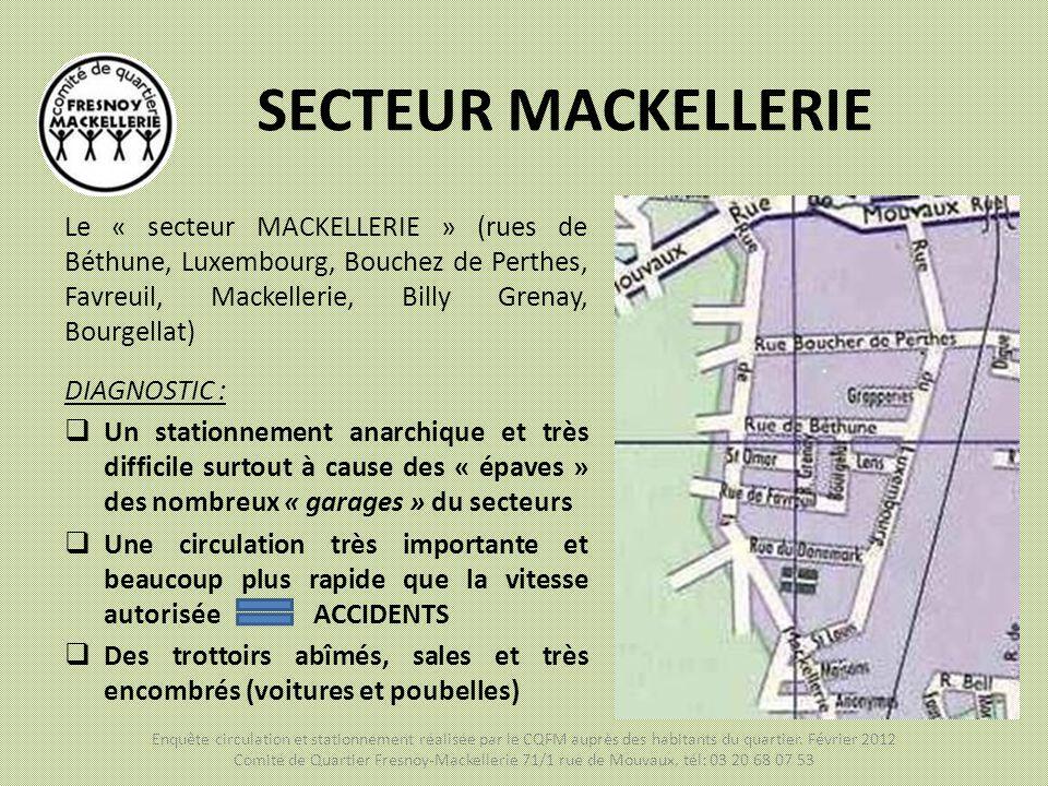 SECTEUR MACKELLERIE Le « secteur MACKELLERIE » (rues de Béthune, Luxembourg, Bouchez de Perthes, Favreuil, Mackellerie, Billy Grenay, Bourgellat)