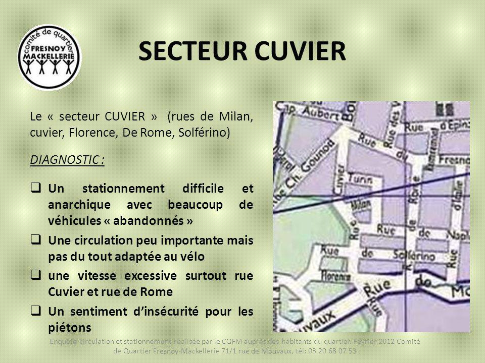 SECTEUR CUVIER Le « secteur CUVIER » (rues de Milan, cuvier, Florence, De Rome, Solférino) DIAGNOSTIC :