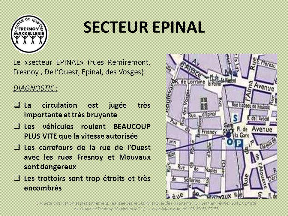 SECTEUR EPINAL Le «secteur EPINAL» (rues Remiremont, Fresnoy , De l'Ouest, Epinal, des Vosges): DIAGNOSTIC :