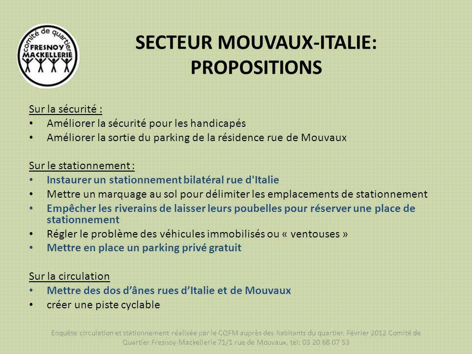 SECTEUR MOUVAUX-ITALIE: PROPOSITIONS