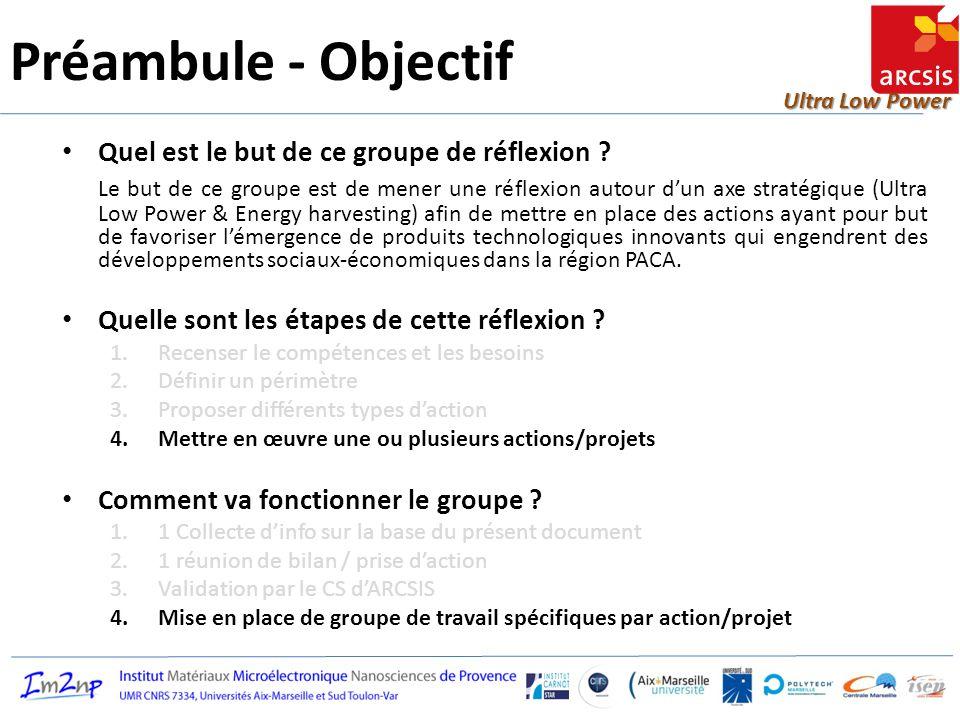 Préambule - Objectif Quel est le but de ce groupe de réflexion