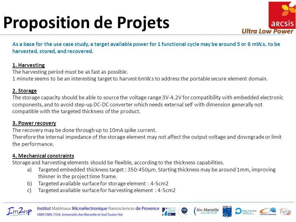 Proposition de Projets
