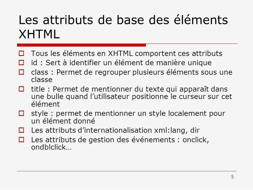 Les attributs de base des éléments XHTML