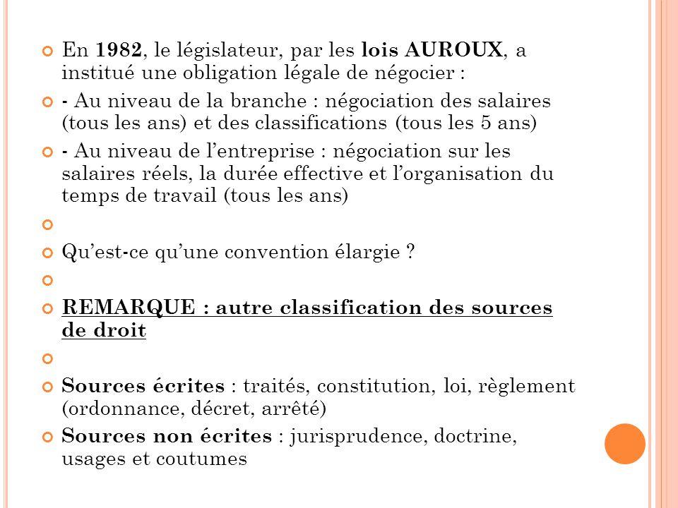 En 1982, le législateur, par les lois AUROUX, a institué une obligation légale de négocier :